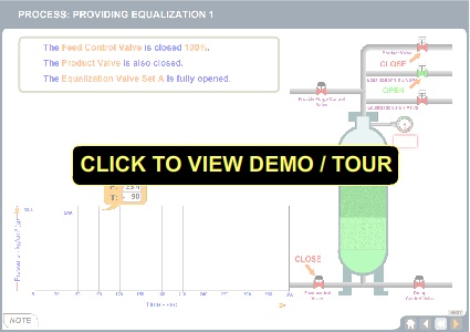 Pressure Swing Adsorption Unit / Hydrogen Recovery - Demo