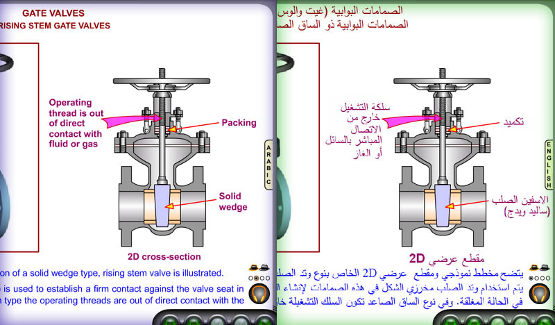 Valve Training Course in Arabic