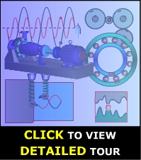 CONDITION MONITORING / VIBRATION ANALYSIS COURSE - Animation Tour