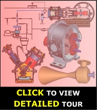GAS / AIR COMPRESSOR COURSE - Animation Tour