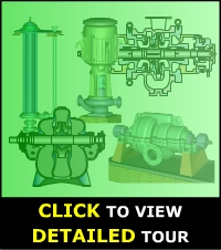 CENTRIFUGAL PUMPS COURSE - Animation Tour