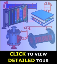 Heat Exchanger Course - Detailed Tour
