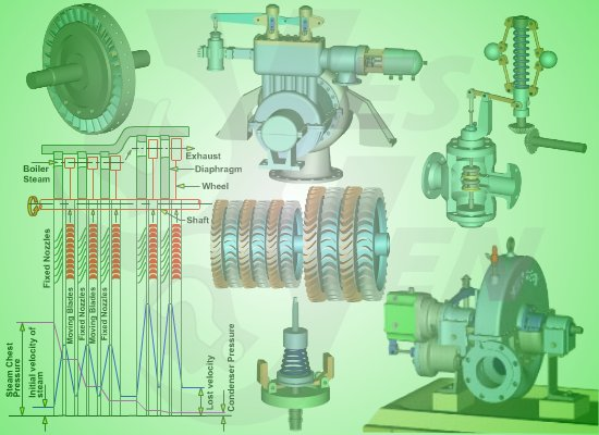 """Steam Turbine Training - Maintenance and Operation"
